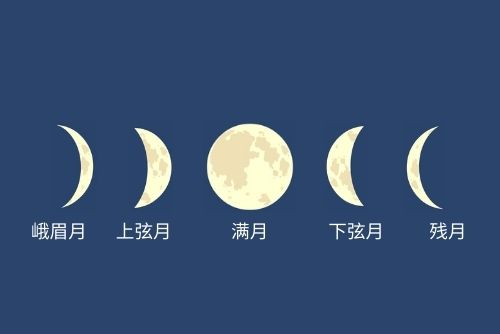 moon patterns and moon shapes